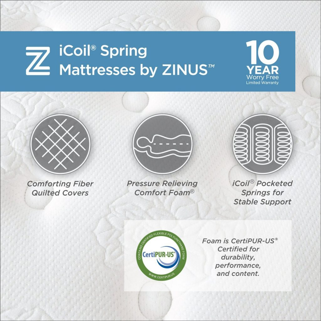 iCoil mattress certification